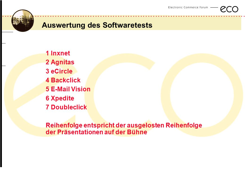 Auswertung des Softwaretests