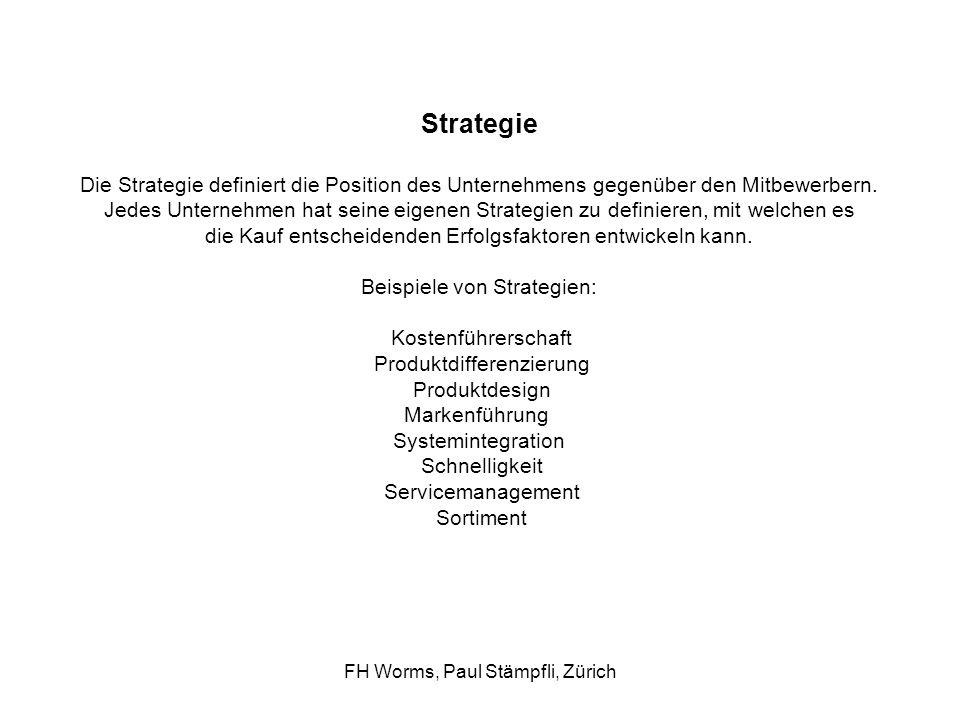 Strategie Die Strategie definiert die Position des Unternehmens gegenüber den Mitbewerbern.