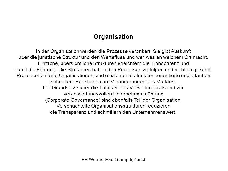 Organisation In der Organisation werden die Prozesse verankert. Sie gibt Auskunft.
