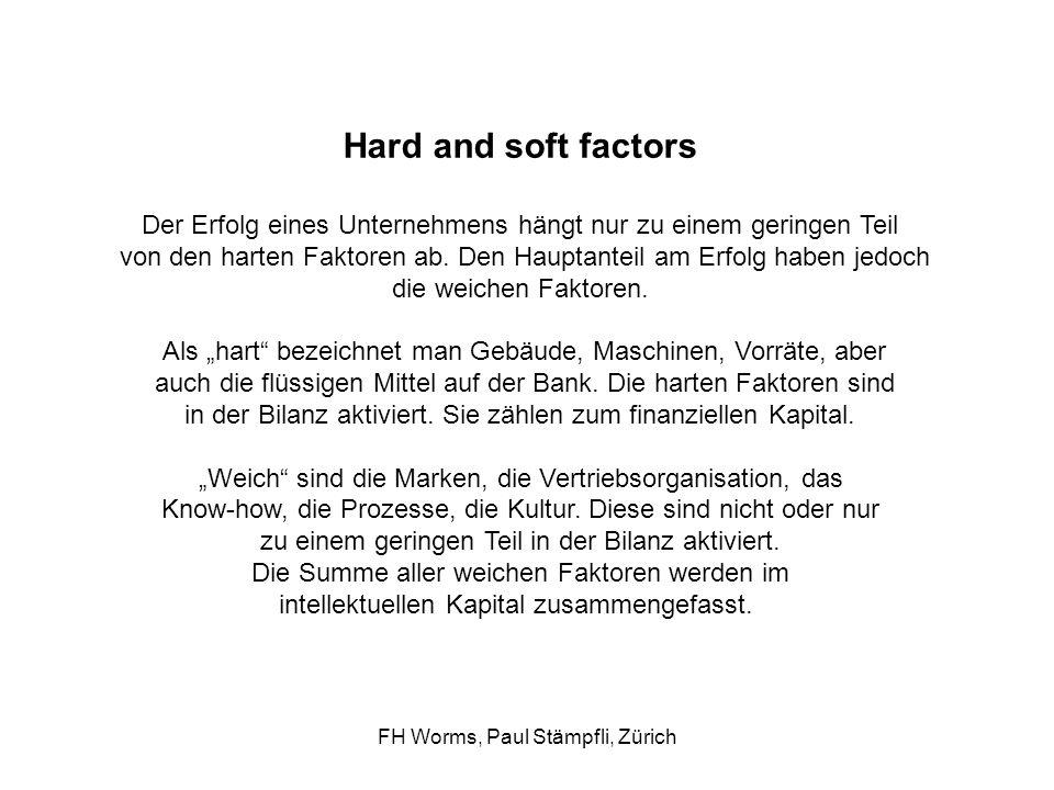 Hard and soft factors Der Erfolg eines Unternehmens hängt nur zu einem geringen Teil.
