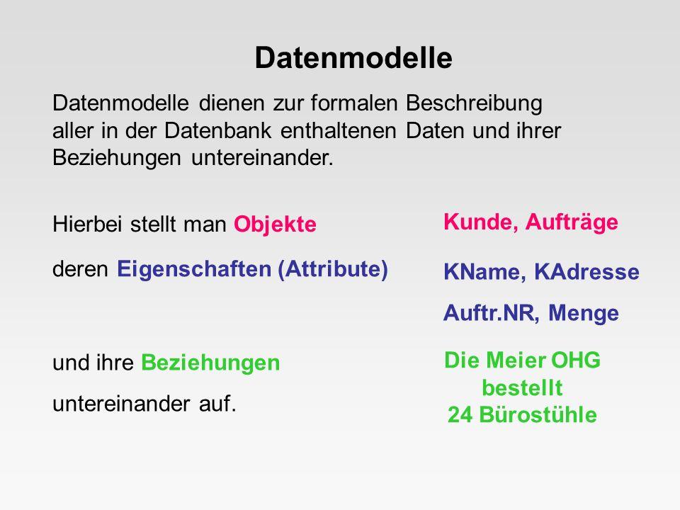 Datenmodelle Datenmodelle dienen zur formalen Beschreibung aller in der Datenbank enthaltenen Daten und ihrer Beziehungen untereinander.