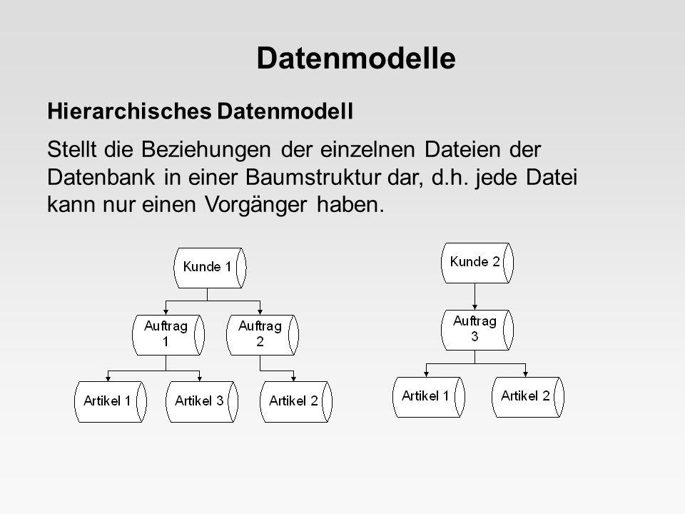 Datenmodelle Hierarchisches Datenmodell
