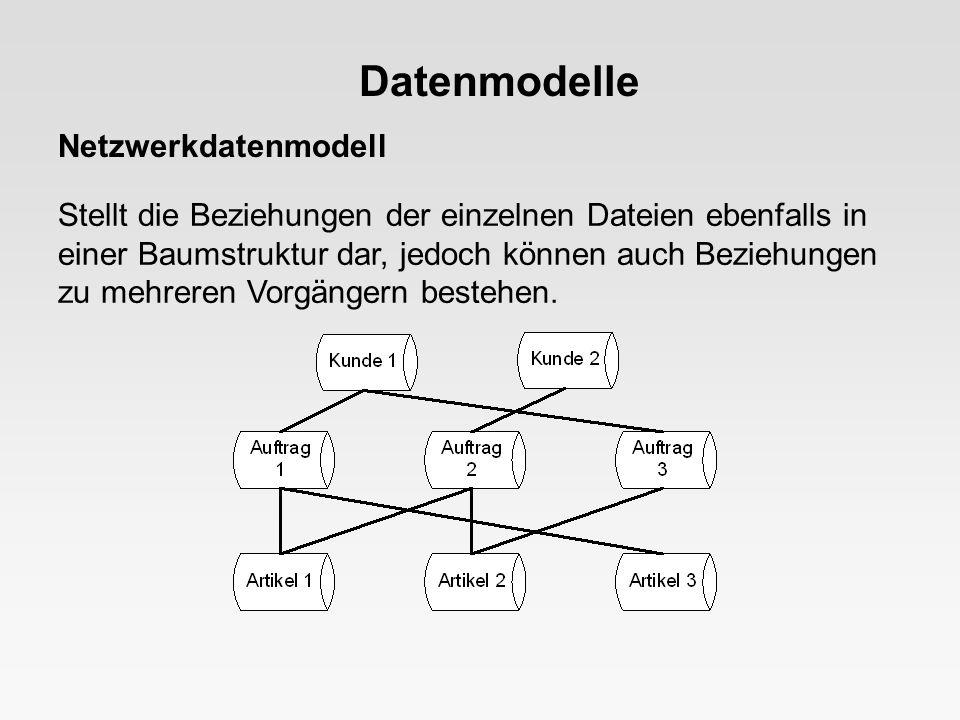 Datenmodelle Netzwerkdatenmodell
