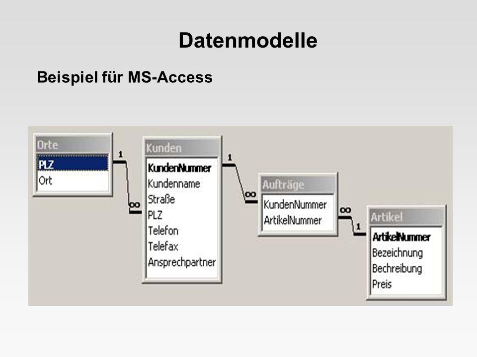 Datenmodelle Beispiel für MS-Access