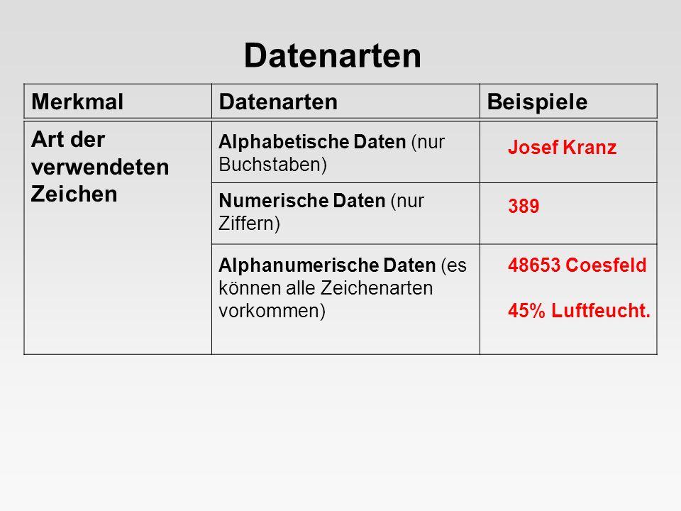 Datenarten Merkmal Datenarten Beispiele Art der verwendeten Zeichen