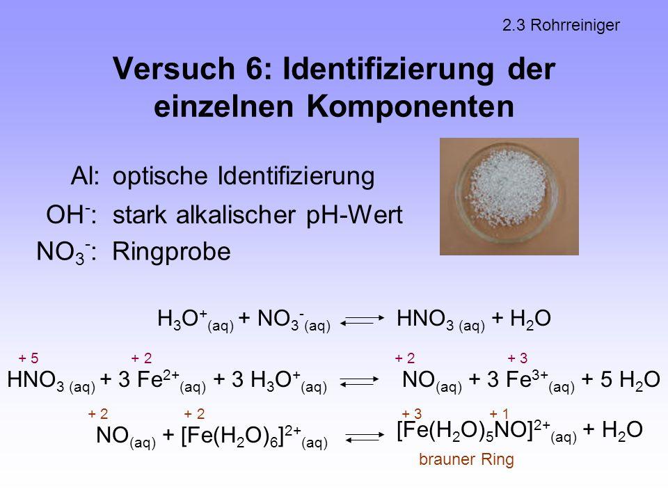 Versuch 6: Identifizierung der einzelnen Komponenten