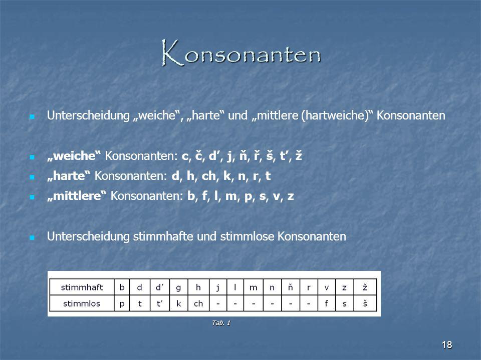 "Konsonanten Unterscheidung ""weiche , ""harte und ""mittlere (hartweiche) Konsonanten. ""weiche Konsonanten: c, č, d', j, ň, ř, š, t', ž."