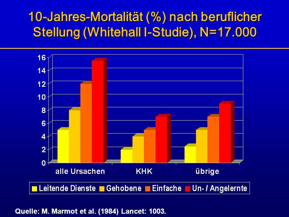 10-Jahres-Mortalität (%) nach beruflicher Stellung (Whitehall I-Studie), N=17.000