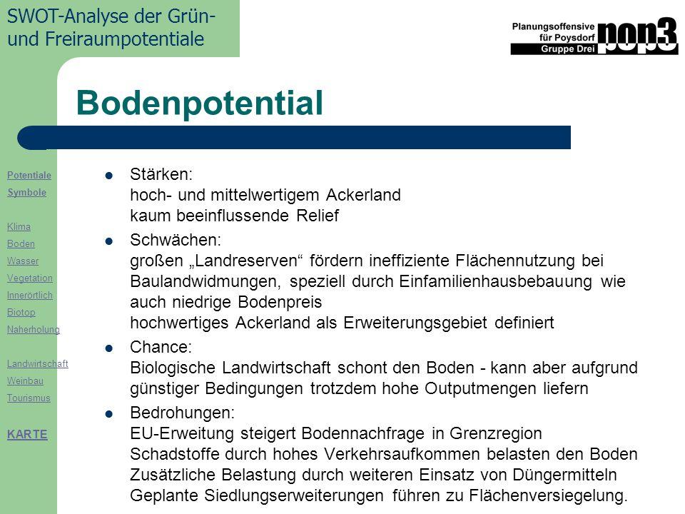 Bodenpotential Stärken: hoch- und mittelwertigem Ackerland kaum beeinflussende Relief.