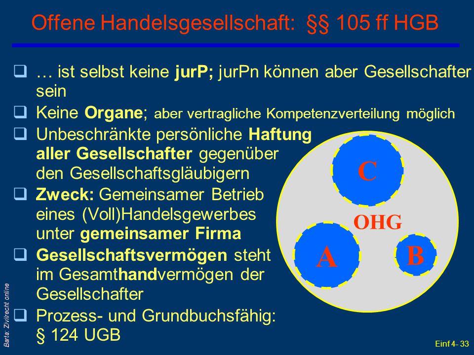 Offene Handelsgesellschaft: §§ 105 ff HGB