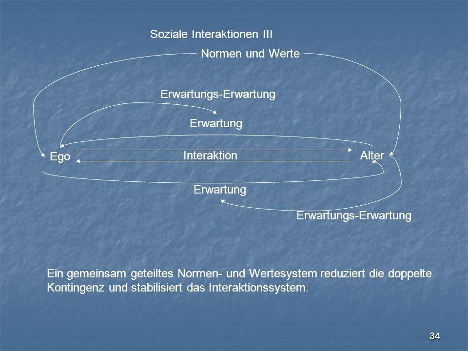 Soziale Interaktionen III