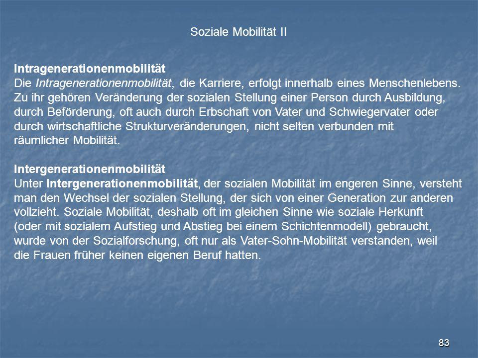 Soziale Mobilität II Intragenerationenmobilität. Die Intragenerationenmobilität, die Karriere, erfolgt innerhalb eines Menschenlebens.