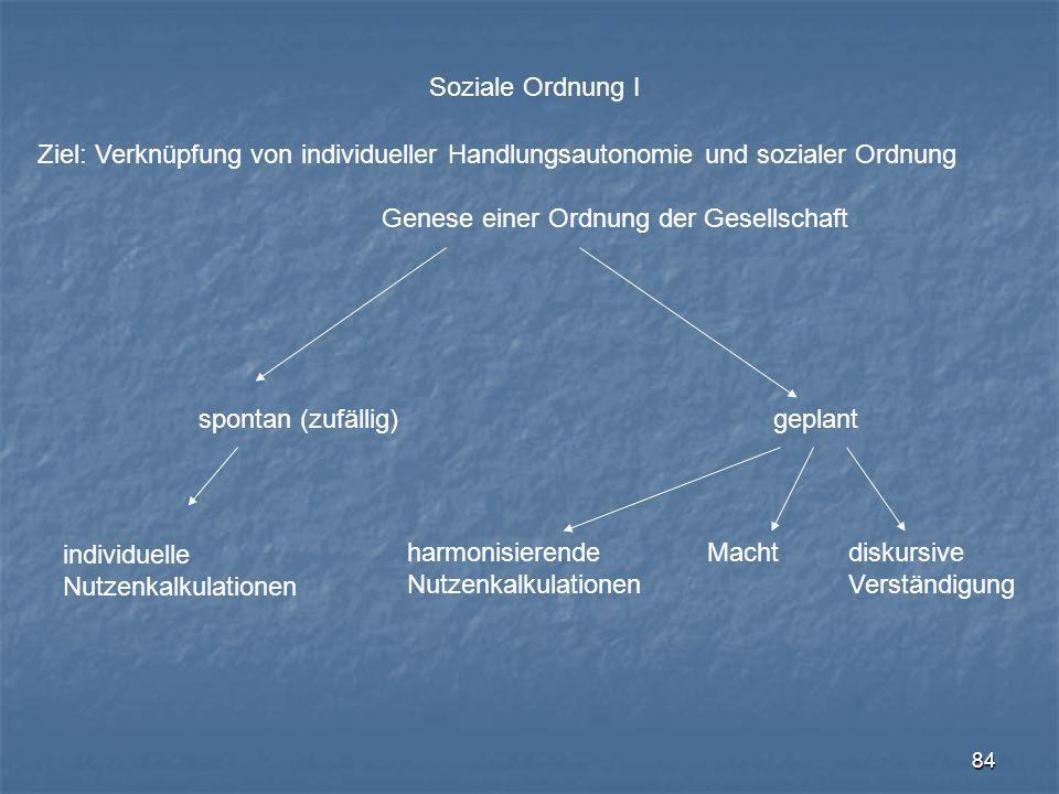 Soziale Ordnung I Ziel: Verknüpfung von individueller Handlungsautonomie und sozialer Ordnung. Genese einer Ordnung der Gesellschaft.