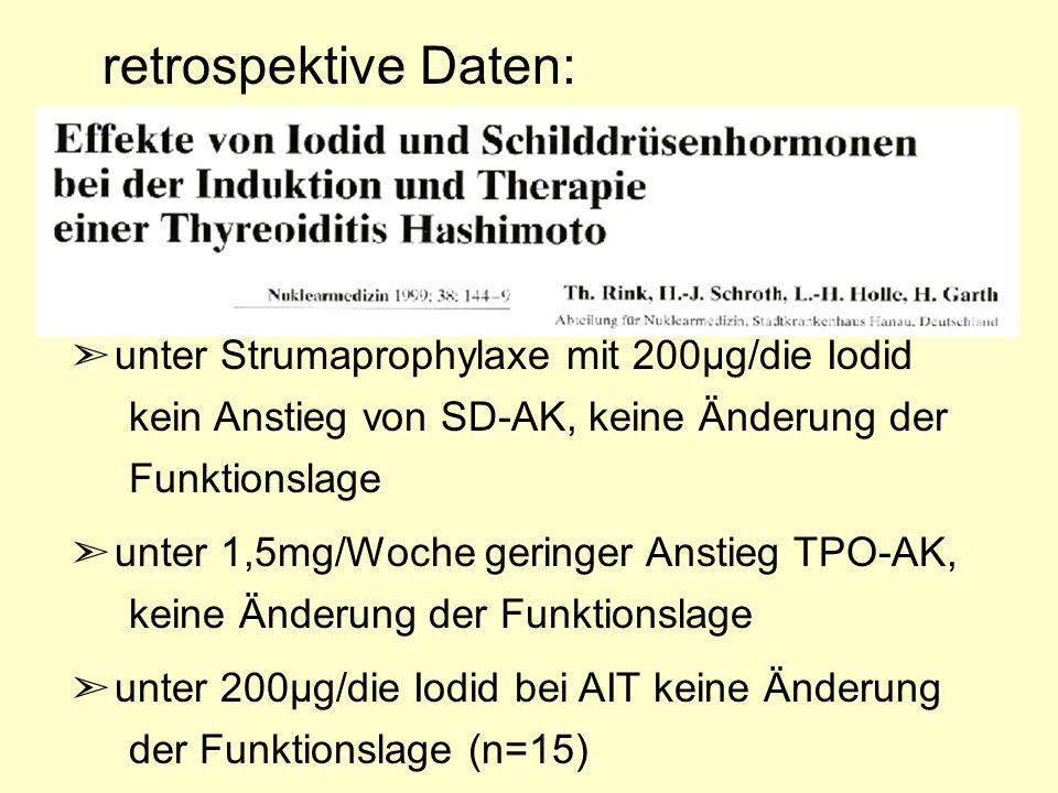 retrospektive Daten: unter Strumaprophylaxe mit 200µg/die Iodid kein Anstieg von SD-AK, keine Änderung der Funktionslage.