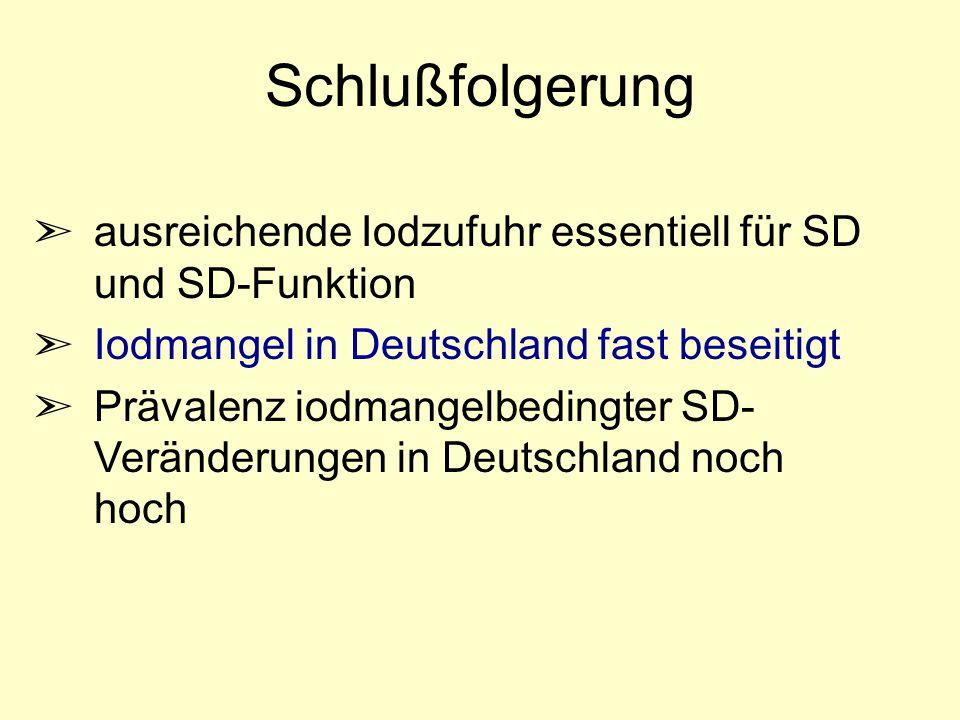 Schlußfolgerung ausreichende Iodzufuhr essentiell für SD und SD-Funktion. Iodmangel in Deutschland fast beseitigt.