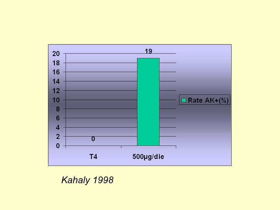 Kahaly 1998