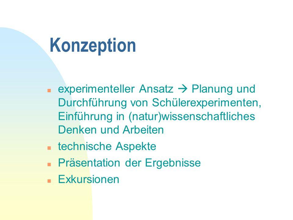 Konzeption experimenteller Ansatz  Planung und Durchführung von Schülerexperimenten, Einführung in (natur)wissenschaftliches Denken und Arbeiten.