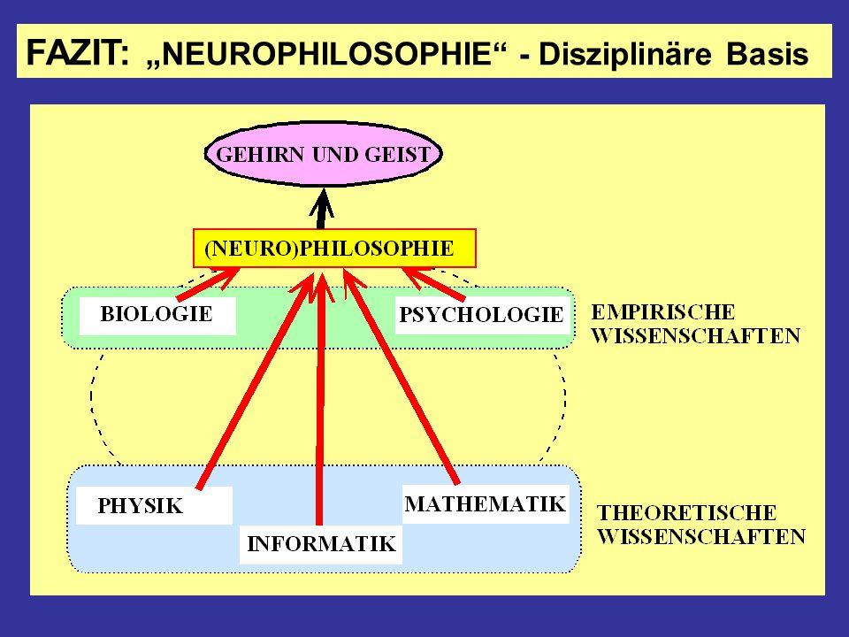 "FAZIT: ""NEUROPHILOSOPHIE - Disziplinäre Basis"