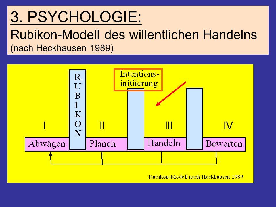 3. PSYCHOLOGIE: Rubikon-Modell des willentlichen Handelns (nach Heckhausen 1989) I II III IV