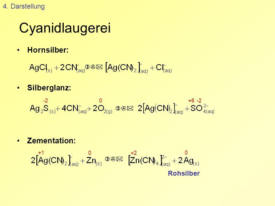 Cyanidlaugerei Hornsilber: Silberglanz: Zementation: 4. Darstellung