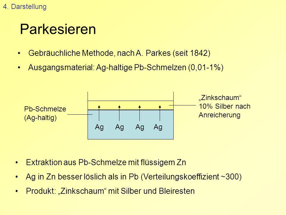 Parkesieren Gebräuchliche Methode, nach A. Parkes (seit 1842)