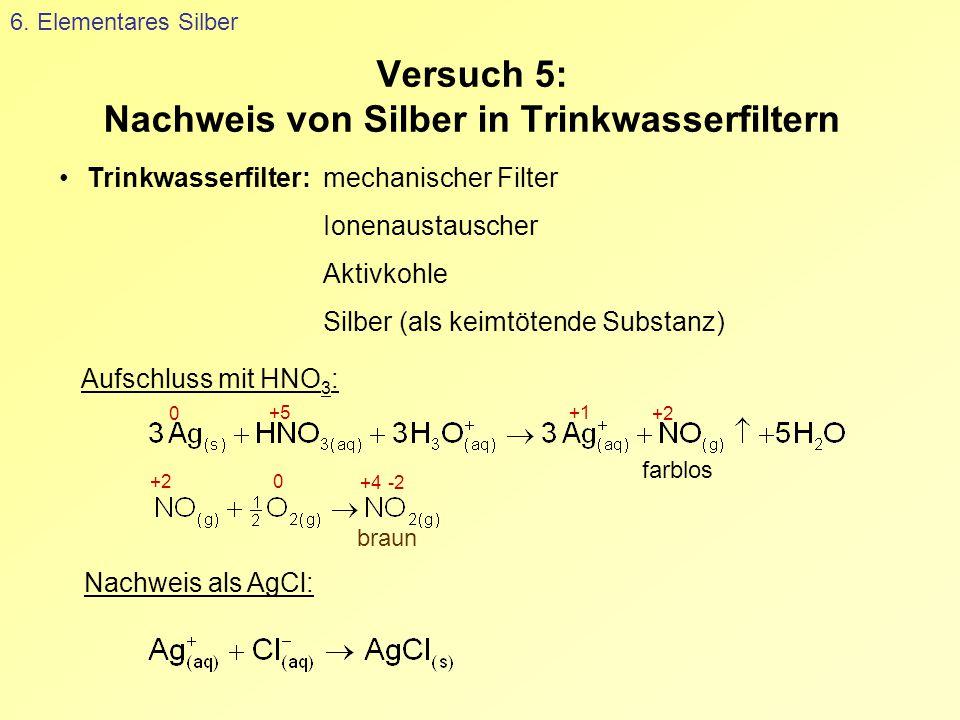 Versuch 5: Nachweis von Silber in Trinkwasserfiltern