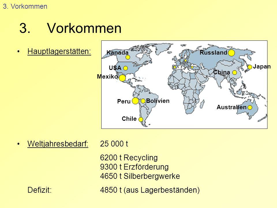 3. Vorkommen Hauptlagerstätten: Weltjahresbedarf: 25 000 t