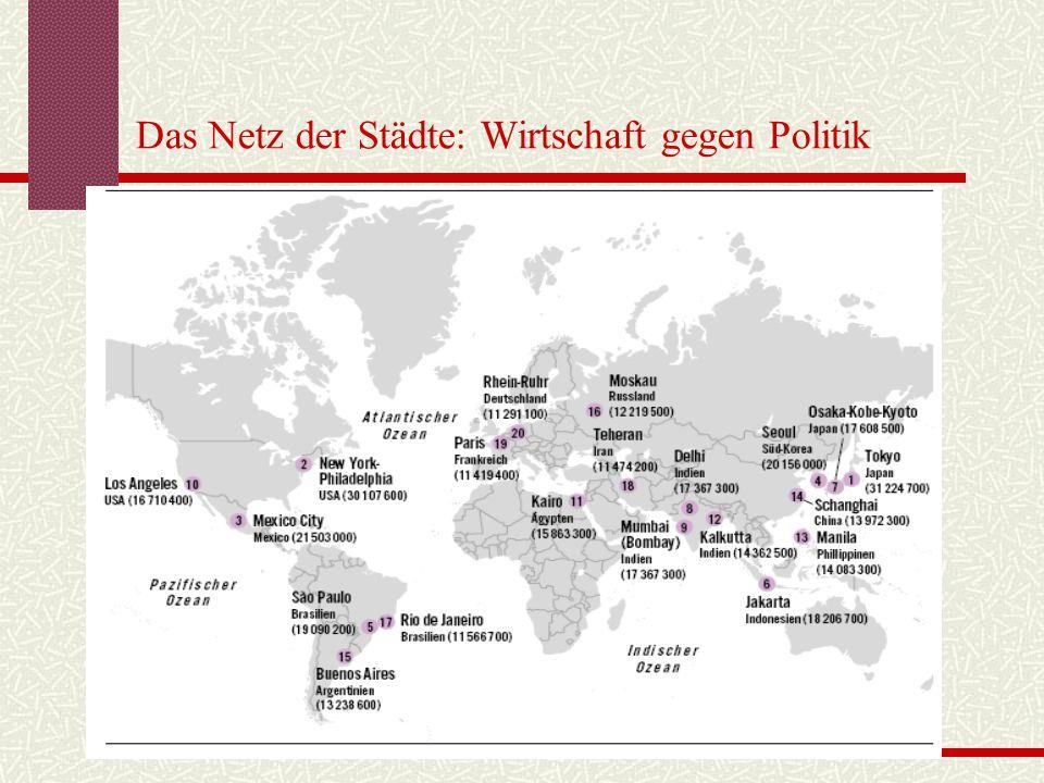 Das Netz der Städte: Wirtschaft gegen Politik