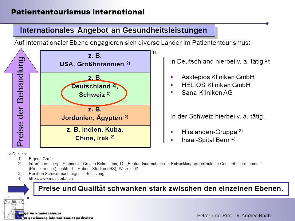 Internationales Angebot an Gesundheitsleistungen