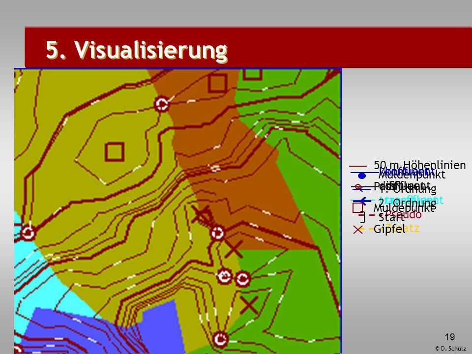 5. Visualisierung 50 m Höhenlinien Pass Muldepunkt Gipfel Muldenpunkt