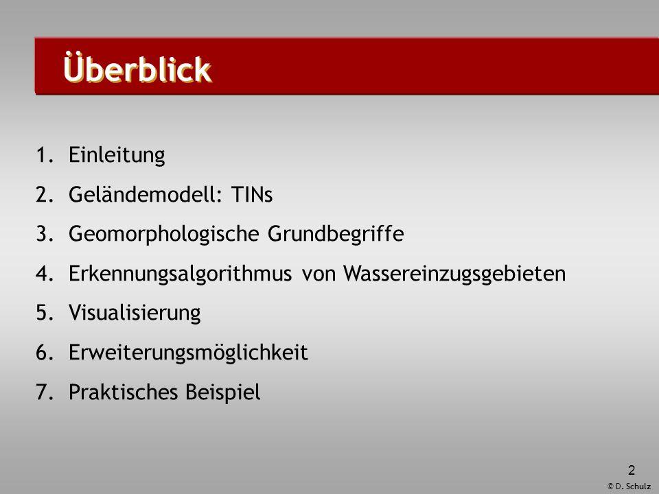 Überblick Einleitung Geländemodell: TINs