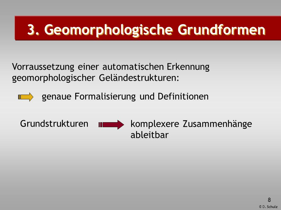 3. Geomorphologische Grundformen