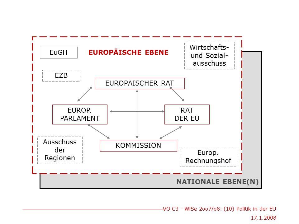 Wirtschafts- und Sozial-ausschuss EuGH EUROPÄISCHE EBENE