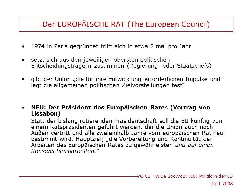Der EUROPÄISCHE RAT (The European Council)