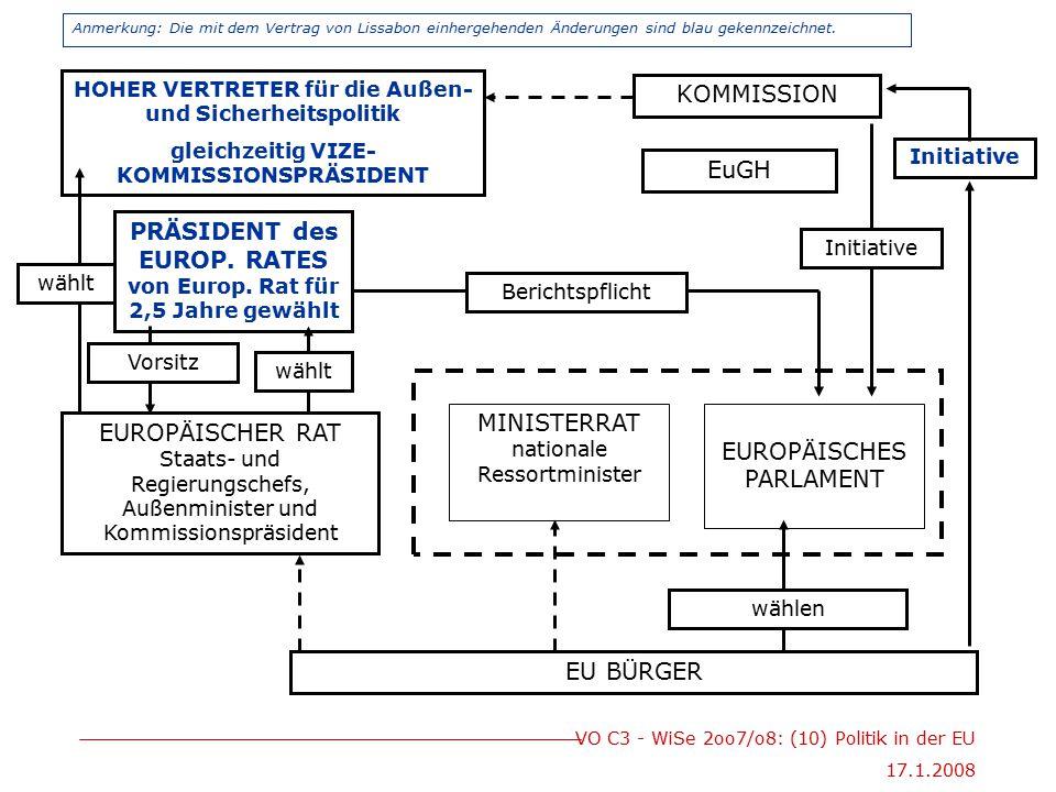 PRÄSIDENT des EUROP. RATES von Europ. Rat für 2,5 Jahre gewählt