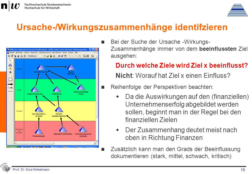 Ursache-/Wirkungszusammenhänge identifzieren