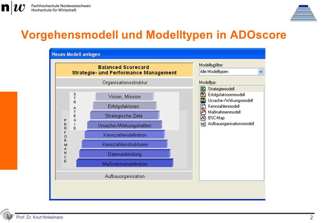 Vorgehensmodell und Modelltypen in ADOscore