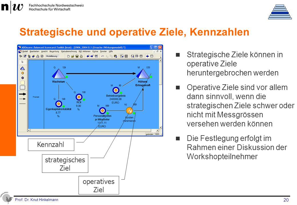 Strategische und operative Ziele, Kennzahlen