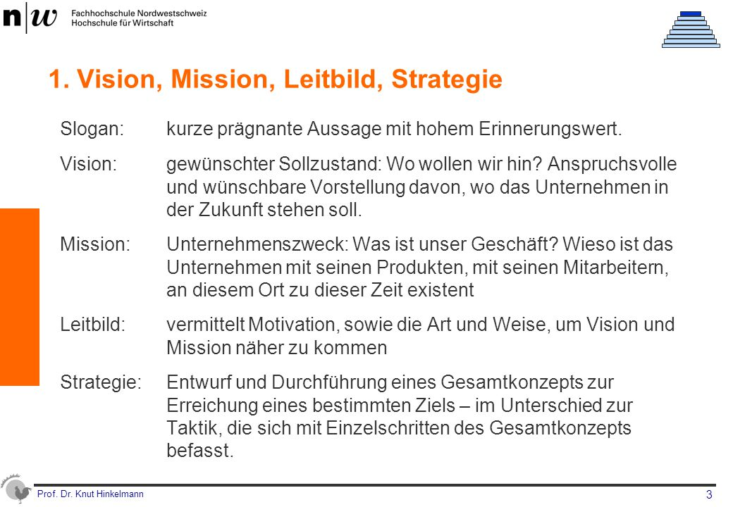 1. Vision, Mission, Leitbild, Strategie