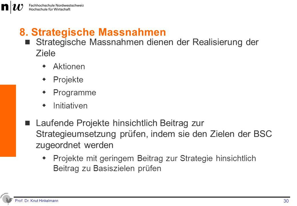 8. Strategische Massnahmen
