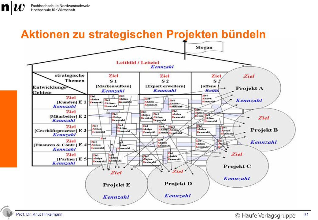 Aktionen zu strategischen Projekten bündeln