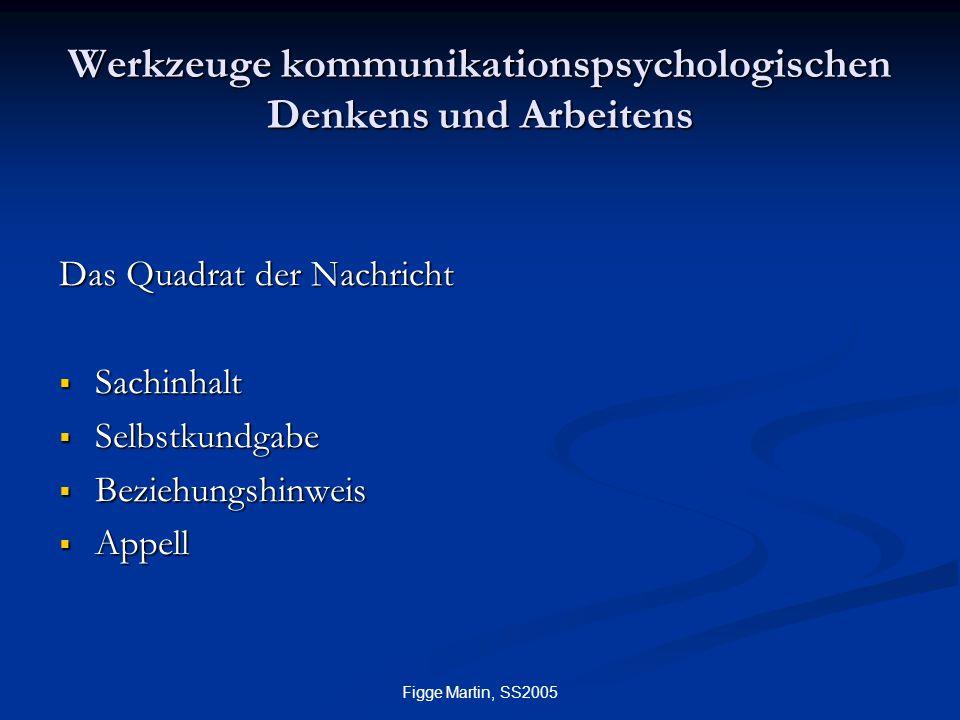 Werkzeuge kommunikationspsychologischen Denkens und Arbeitens
