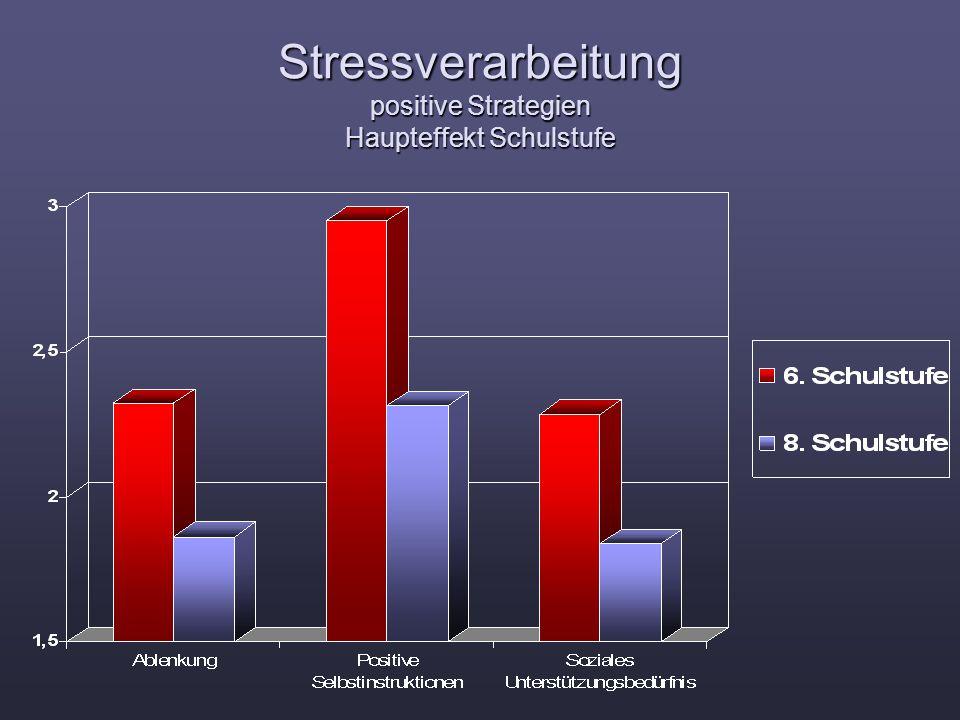 Stressverarbeitung positive Strategien Haupteffekt Schulstufe
