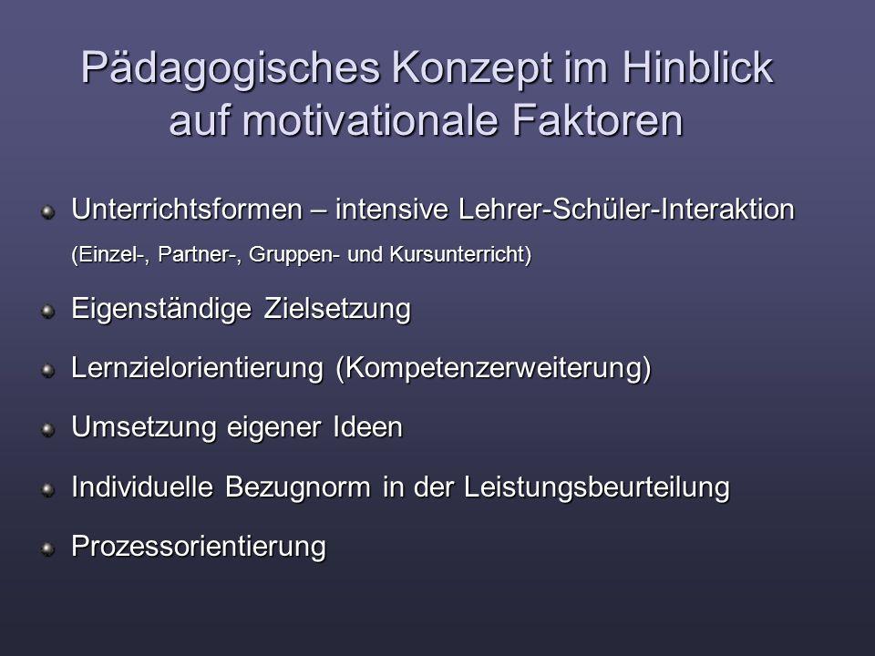 Pädagogisches Konzept im Hinblick auf motivationale Faktoren