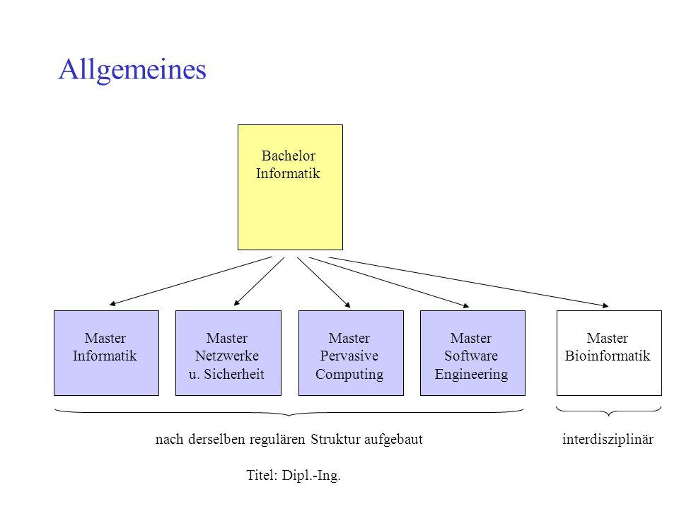 Allgemeines Bachelor Informatik Master Informatik Master Netzwerke