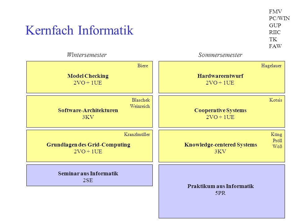Kernfach Informatik Wintersemester Sommersemester FMV PC/WIN GUP RIIC