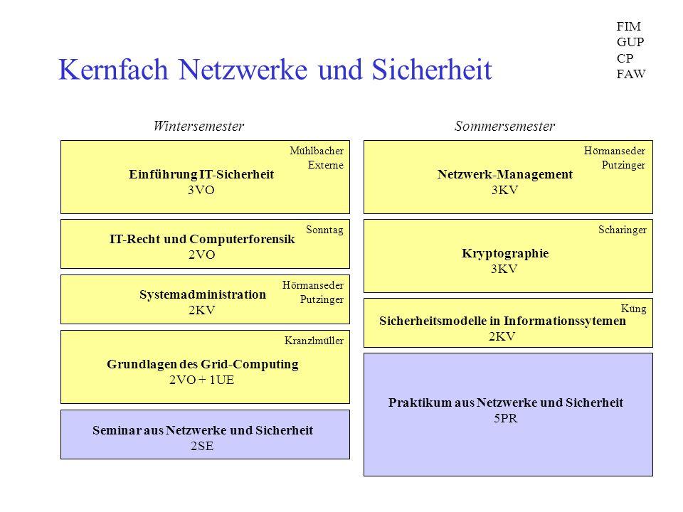Kernfach Netzwerke und Sicherheit