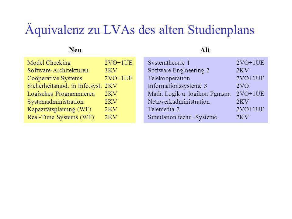 Äquivalenz zu LVAs des alten Studienplans