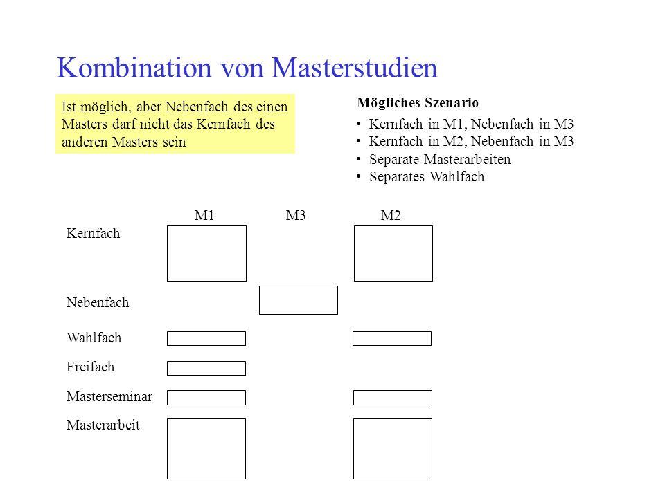 Kombination von Masterstudien