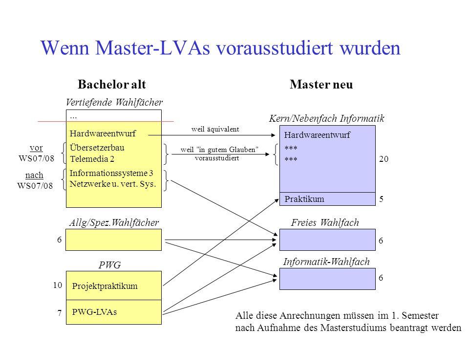 Wenn Master-LVAs vorausstudiert wurden